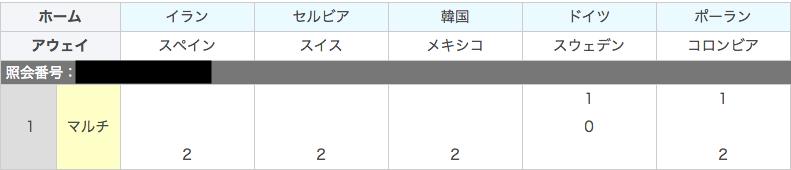 【ワールドカップtoto】第1018回mini totoA当選&第1019回totoを予想!のアイキャッチ画像