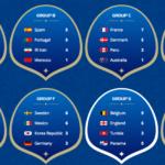 【いざロシアへ!】観戦予定のロシアワールドカップ決勝トーナメントベスト16の組み合わせが決定!