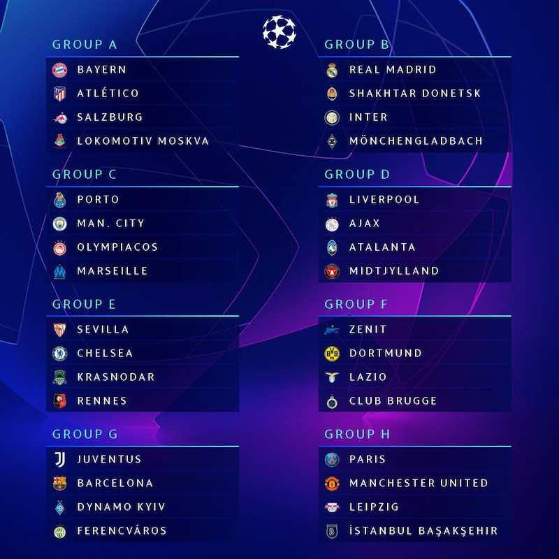 【2020-21】UEFAチャンピオンズリーグ(CL)グループステージ組み合わせ決定!今年の死の組はどれだ!?のアイキャッチ画像