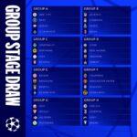 【2021-22】UEFAチャンピオンズリーグ(CL)グループステージ組み合わせ決定!今年の死の組は...