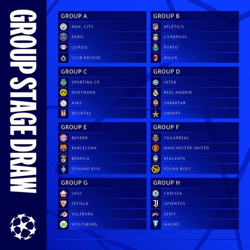 【2021-22】UEFAチャンピオンズリーグ(CL)グループステージ組み合わせ決定!今年の死の組はどれだ!?のアイキャッチ画像